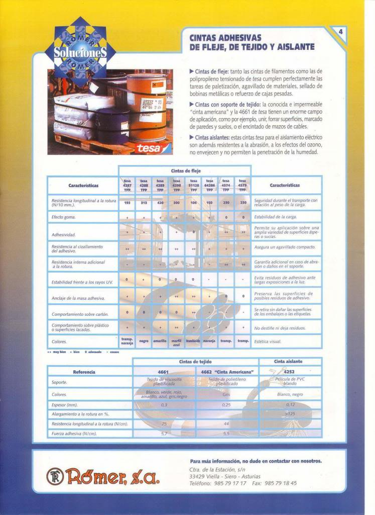 Power adhesive tapes (Spanish)