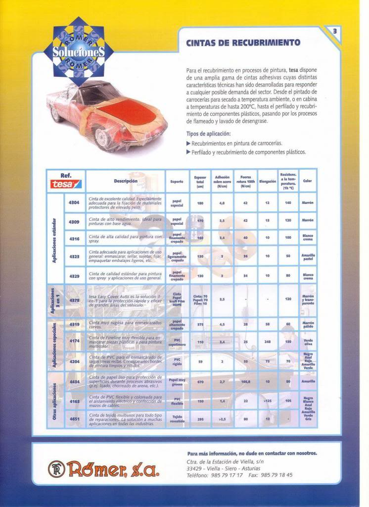 Paper adhesive tapes (Spanish)