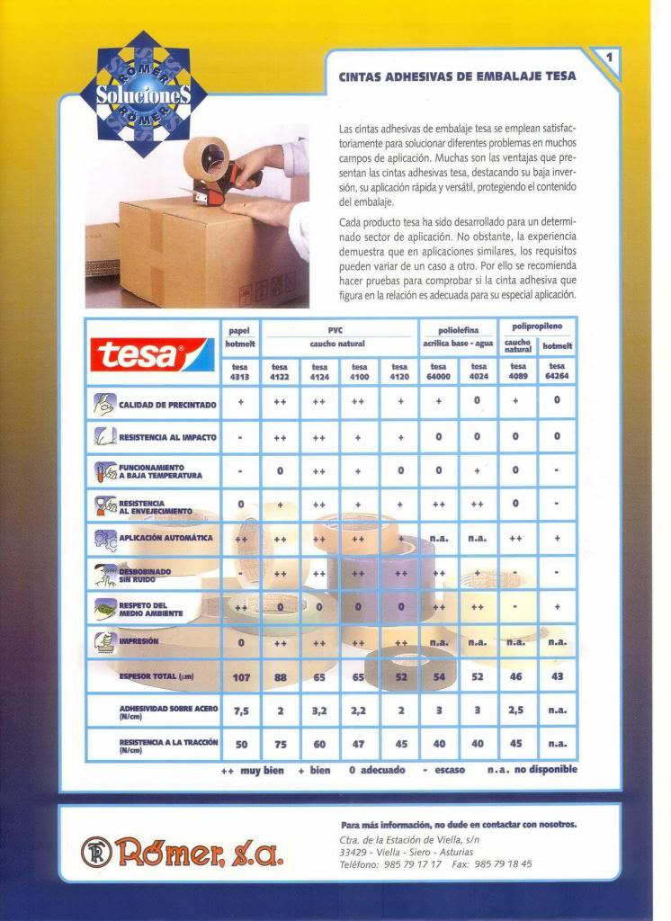 Packaging tape compare (Spanish)