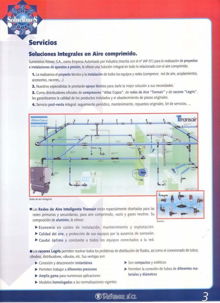 Ficha Redes de aire Transair